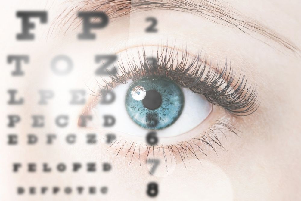 Refractive Errors (Vision Problems)