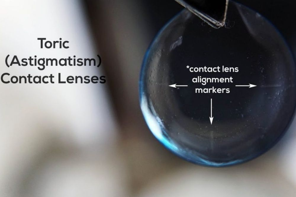 The Perfect Lens for Astigmatism