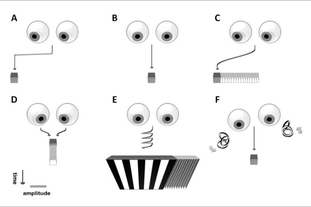 eye-popping illusion lets you write with your gaze alone